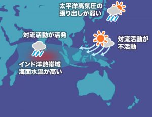 引用元:http://weathernews.jp/